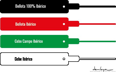 etiquetas-jamon-iberico